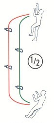 Cuerdas dobles